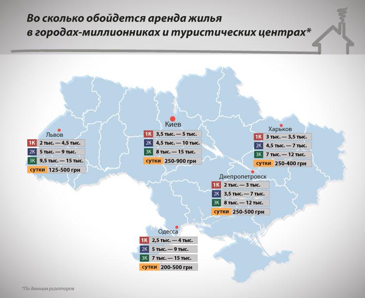 В Украине подорожала аренда квартир: инфографика и цены по городам